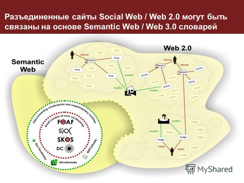68 Разъединенные сайты Social Web / Web 2.0 могут быть связаны на основе Semantic Web / Web 3.0 словарей