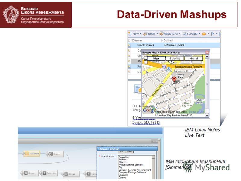 Data-Driven Mashups