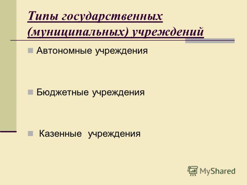 Типы государственных (муниципальных) учреждений Автономные учреждения Бюджетные учреждения Казенные учреждения