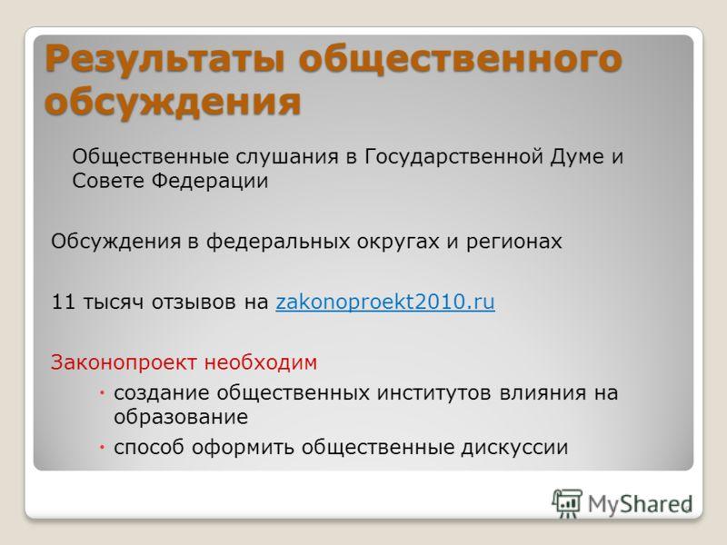 Результаты общественного обсуждения Общественные слушания в Государственной Думе и Совете Федерации Обсуждения в федеральных округах и регионах 11 тысяч отзывов на zakonoproekt2010.ru Законопроект необходим создание общественных институтов влияния на