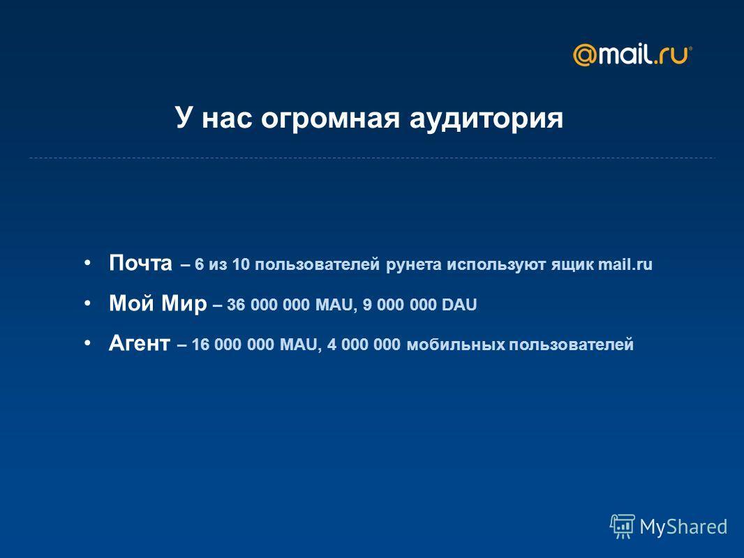 У нас огромная аудитория Почта – 6 из 10 пользователей рунета используют ящик mail.ru Мой Мир – 36 000 000 MAU, 9 000 000 DAU Агент – 16 000 000 MAU, 4 000 000 мобильных пользователей