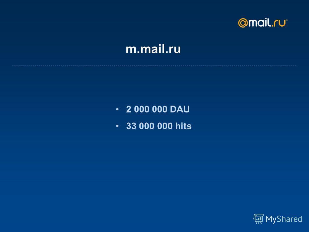 m.mail.ru 2 000 000 DAU 33 000 000 hits