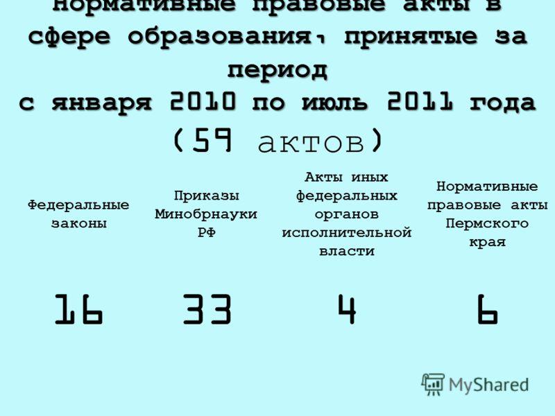 Нормативные правовые акты в сфере образования, принятые за период с января 2010 по июль 2011 года Нормативные правовые акты в сфере образования, принятые за период с января 2010 по июль 2011 года (59 актов) Федеральные законы Приказы Минобрнауки РФ А
