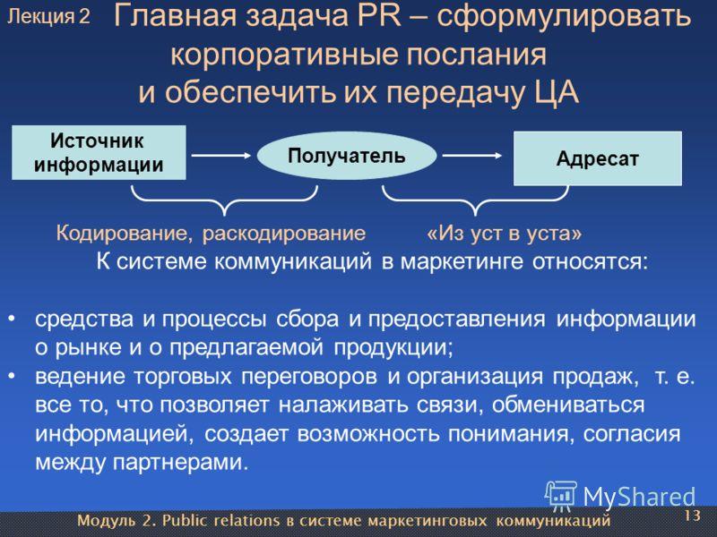 Модуль 2. Public relations в системе маркетинговых коммуникаций 13 Главная задача PR – сформулировать корпоративные послания и обеспечить их передачу ЦА Источник информации Получатель Адресат Кодирование, раскодирование «Из уст в уста» К системе комм