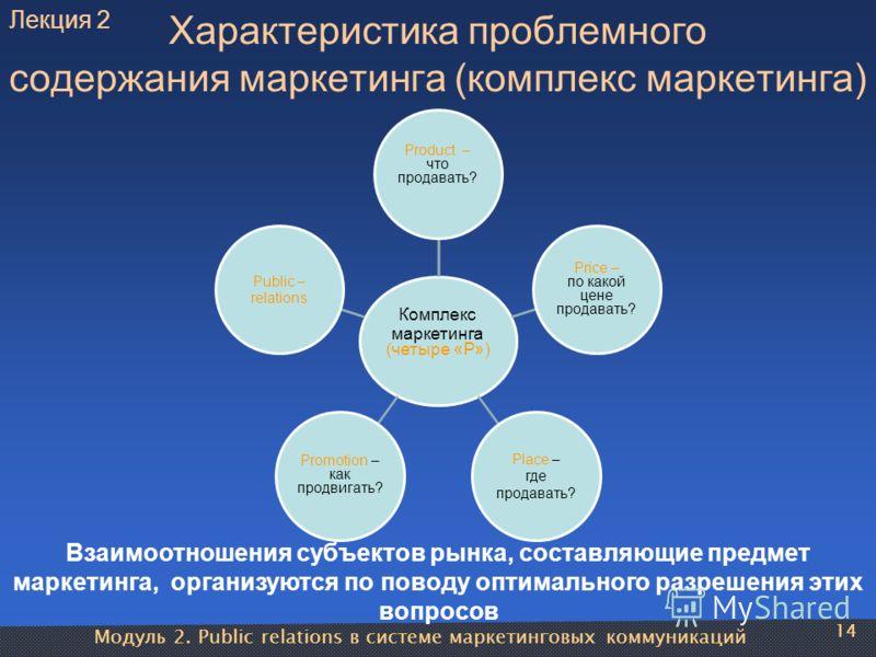 Модуль 2. Public relations в системе маркетинговых коммуникаций 14 Характеристика проблемного содержания маркетинга (комплекс маркетинга) Комплекс маркетинга (четыре «Р») Product – что продавать? Price – по какой цене продавать? Place – где продавать