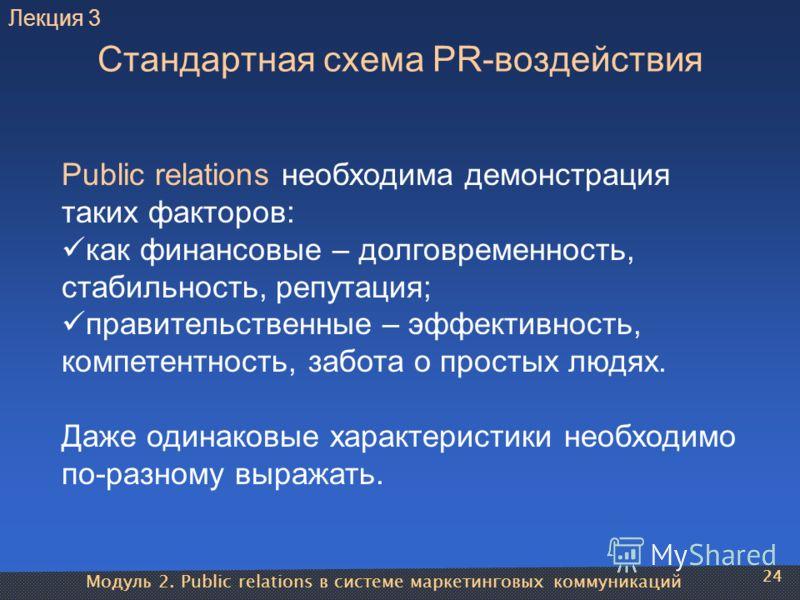 Модуль 2. Public relations в системе маркетинговых коммуникаций 24 Стандартная схема PR-воздействия Public relations необходима демонстрация таких факторов: как финансовые – долговременность, стабильность, репутация; правительственные – эффективность