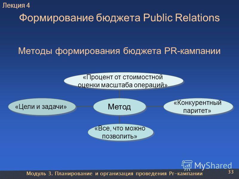 Модуль 3. Планирование и организация проведения Pr-кампании 33 Формирование бюджета Public Relations Методы формирования бюджета PR-кампании «Цели и задачи» «Все, что можно позволить» «Все, что можно позволить» «Конкурентный паритет» «Конкурентный па