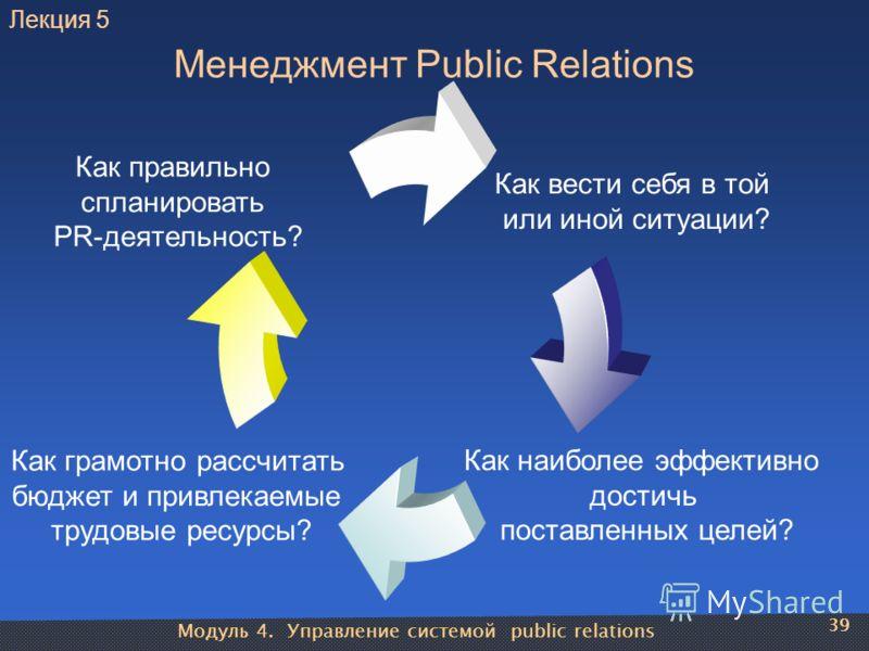 Модуль 4. Управление системой public relations 39 Менеджмент Public Relations Как вести себя в той или иной ситуации? Как грамотно рассчитать бюджет и привлекаемые трудовые ресурсы? Как правильно спланировать PR-деятельность? Как наиболее эффективно
