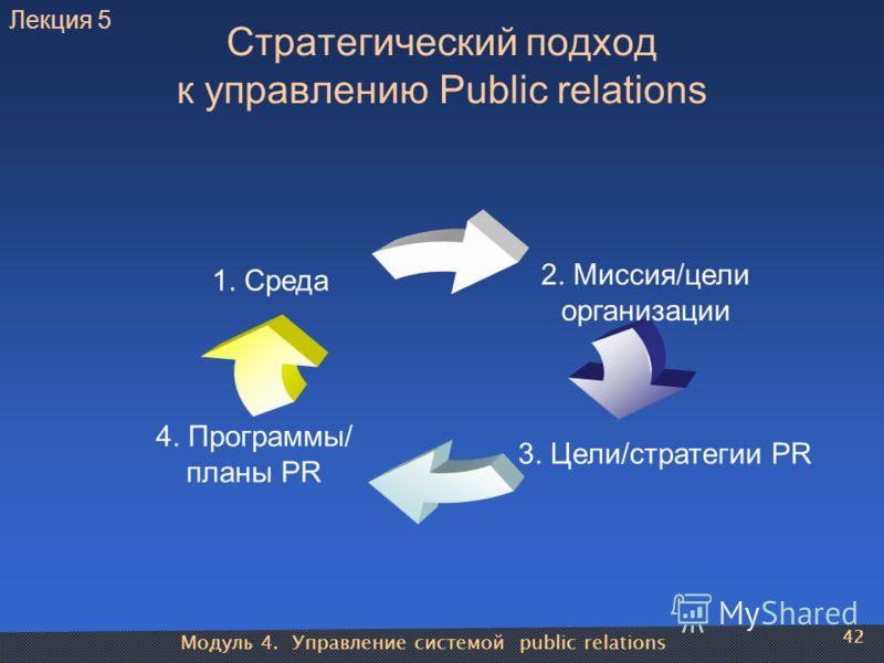 Модуль 4. Управление системой public relations 42 Стратегический подход к управлению Public relations 2. Миссия/цели организации 4. Программы/ планы PR 1. Среда 3. Цели/стратегии PR 42 Лекция 5