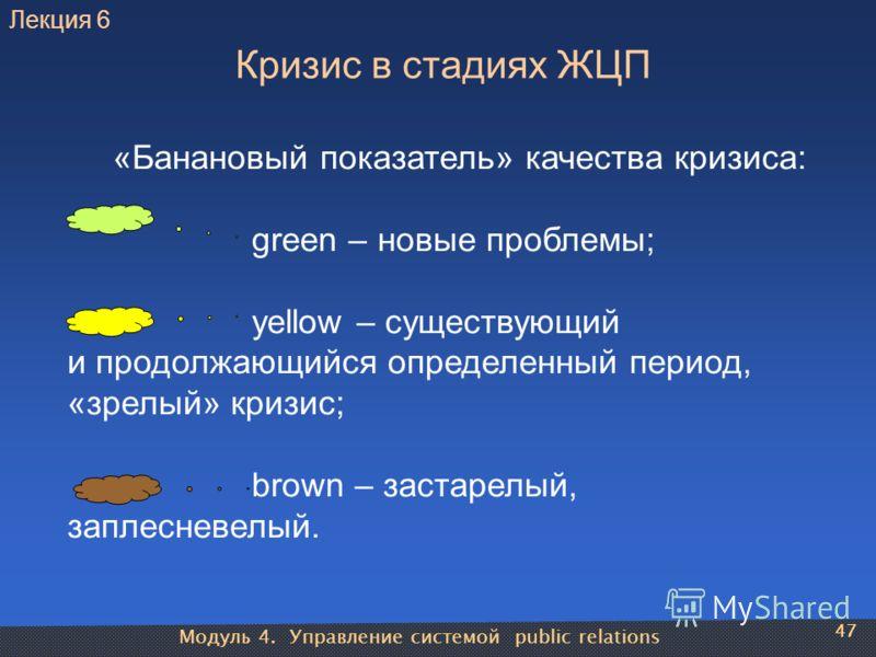 Модуль 4. Управление системой public relations 47 Кризис в стадиях ЖЦП «Банановый показатель» качества кризиса: green – новые проблемы; yellow – существующий и продолжающийся определенный период, «зрелый» кризис; brown – застарелый, заплесневелый. 47