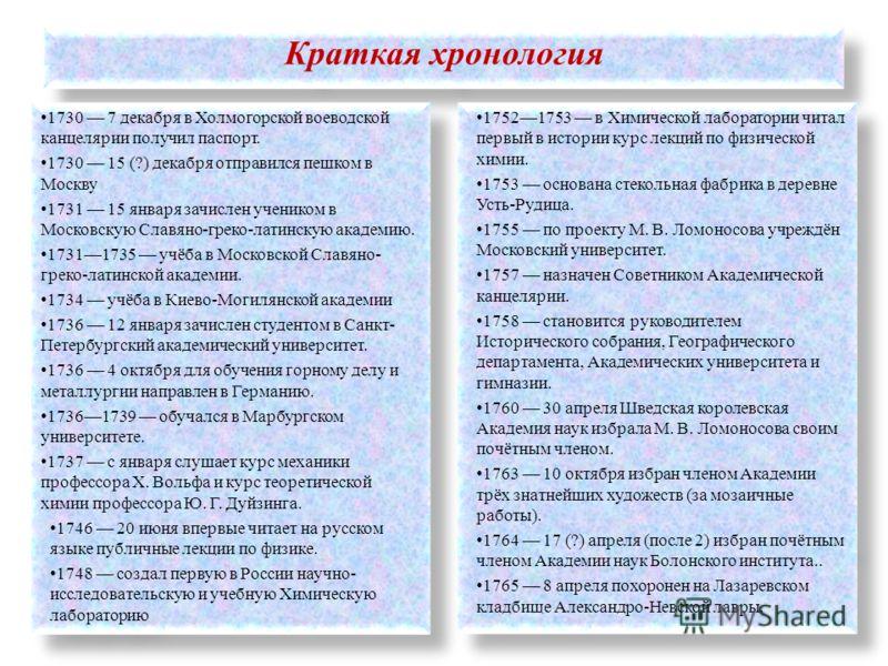 Краткая хронология 1730 7 декабря в Холмогорской воеводской канцелярии получил паспорт. 1730 15 (?) декабря отправился пешком в Москву 1731 15 января зачислен учеником в Московскую Славяно-греко-латинскую академию. 17311735 учёба в Московской Славяно