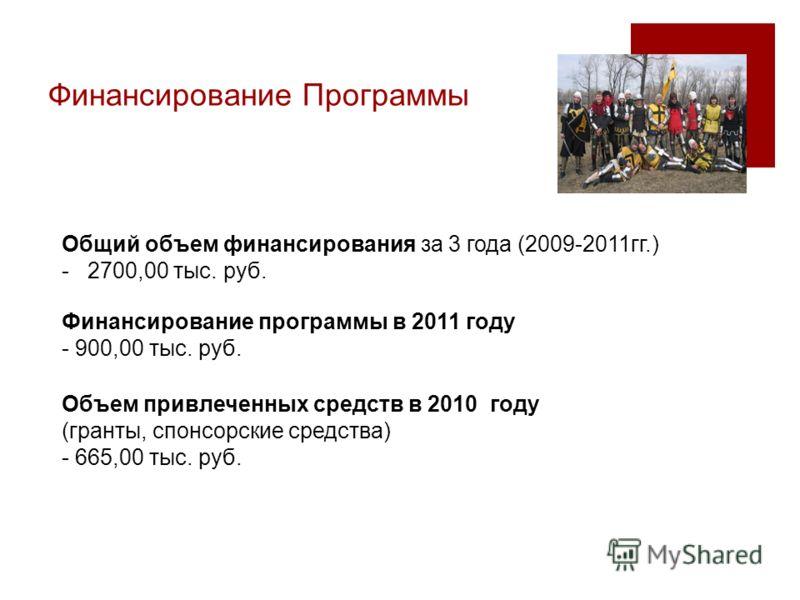 Финансирование Программы Общий объем финансирования за 3 года (2009-2011гг.) - 2700,00 тыс. руб. Финансирование программы в 2011 году - 900,00 тыс. руб. Объем привлеченных средств в 2010 году (гранты, спонсорские средства) - 665,00 тыс. руб.