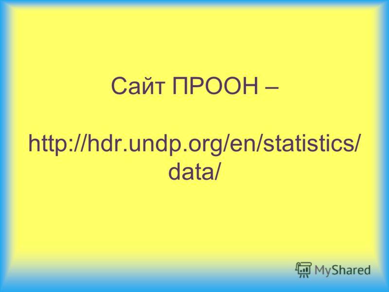 Сайт ПРООН – http://hdr.undp.org/en/statistics/ data/
