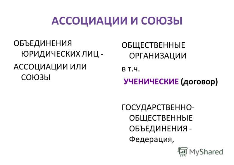 АССОЦИАЦИИ И СОЮЗЫ ОБЪЕДИНЕНИЯ ЮРИДИЧЕСКИХ ЛИЦ - АССОЦИАЦИИ ИЛИ СОЮЗЫ ОБЩЕСТВЕННЫЕ ОРГАНИЗАЦИИ в т.ч. УЧЕНИЧЕСКИЕ (договор) ГОСУДАРСТВЕННО- ОБЩЕСТВЕННЫЕ ОБЪЕДИНЕНИЯ - Федерация,