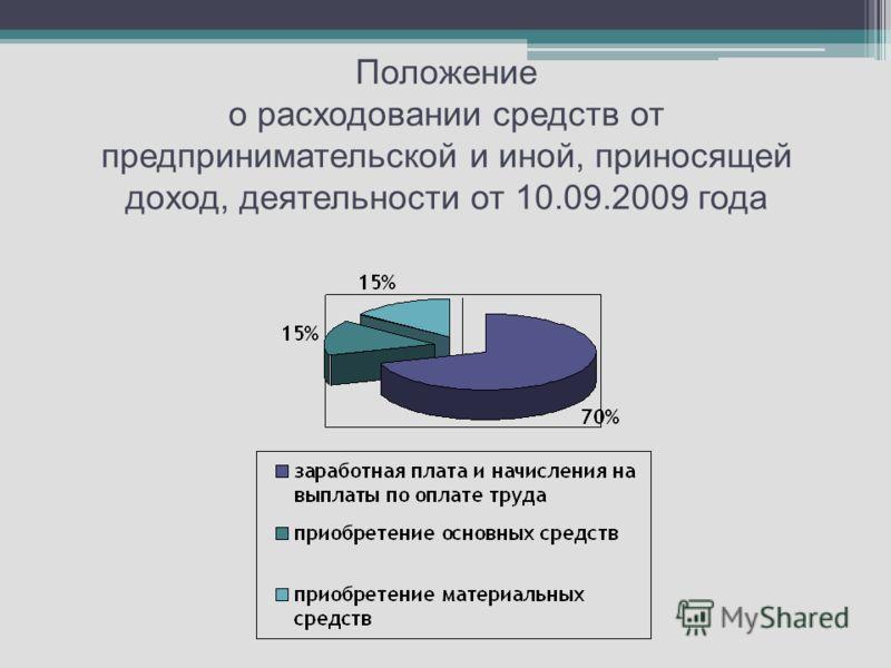 Положение о расходовании средств от предпринимательской и иной, приносящей доход, деятельности от 10.09.2009 года