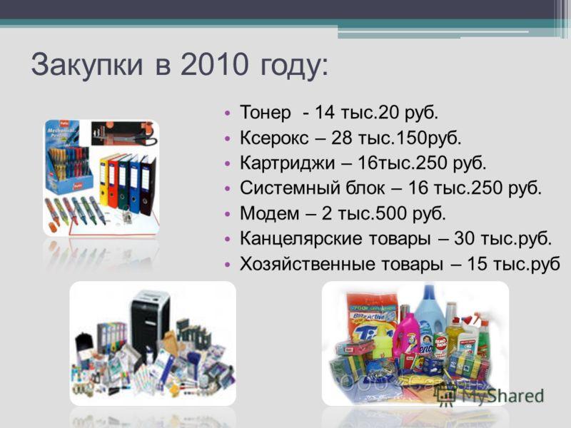 Закупки в 2010 году: Тонер - 14 тыс.20 руб. Ксерокс – 28 тыс.150руб. Картриджи – 16тыс.250 руб. Системный блок – 16 тыс.250 руб. Модем – 2 тыс.500 руб. Канцелярские товары – 30 тыс.руб. Хозяйственные товары – 15 тыс.руб