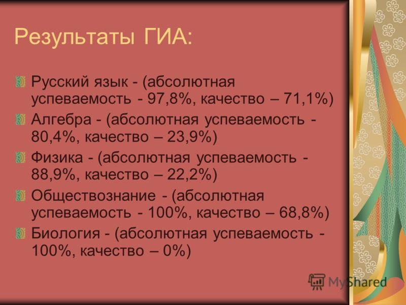 Результаты ГИА: Русский язык - (абсолютная успеваемость - 97,8%, качество – 71,1%) Алгебра - (абсолютная успеваемость - 80,4%, качество – 23,9%) Физика - (абсолютная успеваемость - 88,9%, качество – 22,2%) Обществознание - (абсолютная успеваемость -