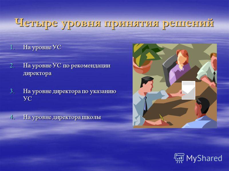 Четыре уровня принятия решений 1.На уровне УС 2.На уровне УС по рекомендации директора 3.На уровне директора по указанию УС 4.На уровне директора школы