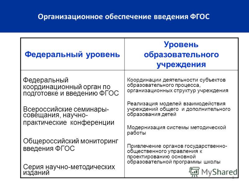 8 Организационное обеспечение введения ФГОС Федеральный уровень Уровень образовательного учреждения Федеральный координационный орган по подготовке и введению ФГОС Всероссийские семинары- совещания, научно- практические конференции Общероссийский мон