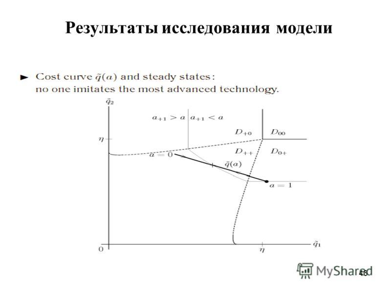 46 Результаты исследования модели