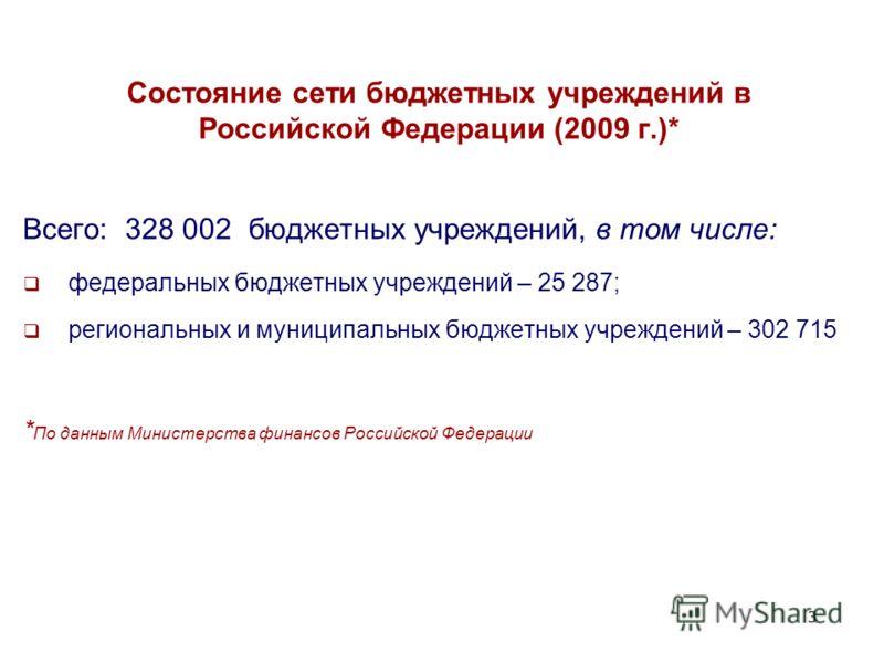 3 Состояние сети бюджетных учреждений в Российской Федерации (2009 г.)* Всего: 328 002 бюджетных учреждений, в том числе: федеральных бюджетных учреждений – 25 287; региональных и муниципальных бюджетных учреждений – 302 715 * По данным Министерства