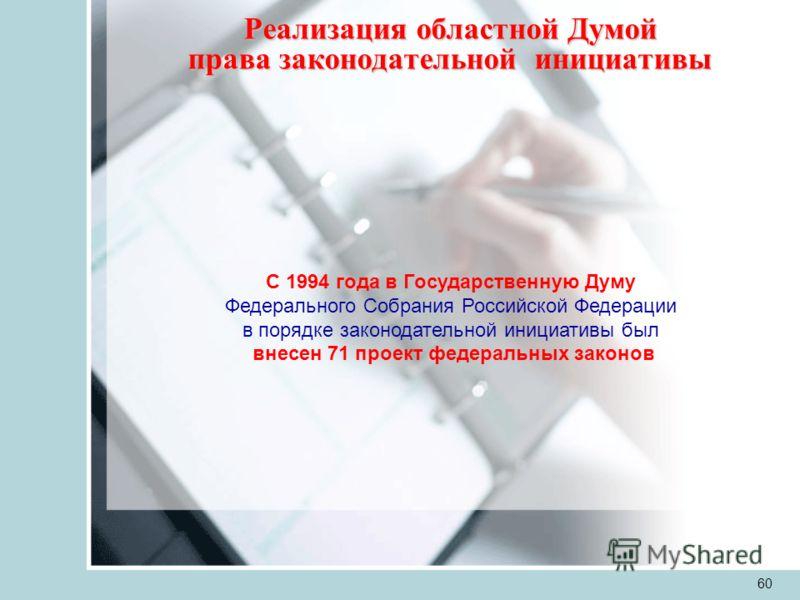 60 Реализация областной Думой права законодательной инициативы С 1994 года в Государственную Думу Федерального Собрания Российской Федерации в порядке законодательной инициативы был внесен 71 проект федеральных законов