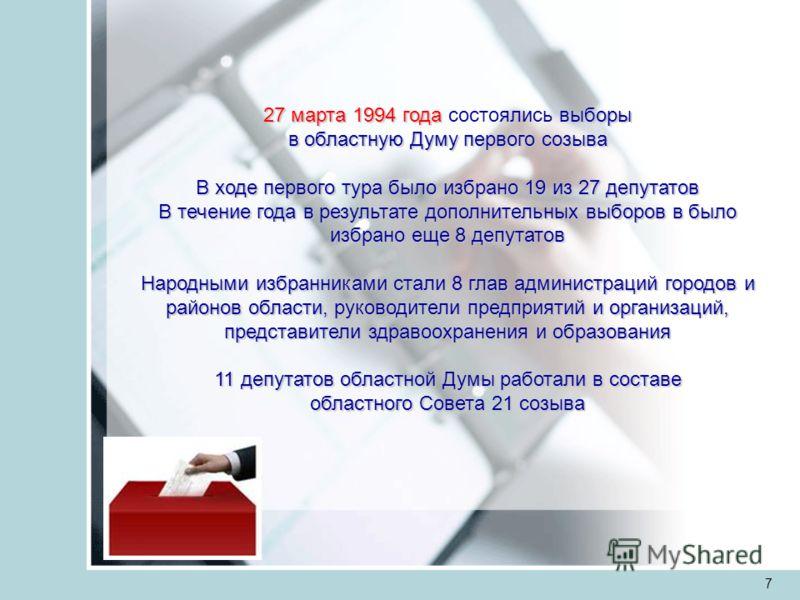 7 27 марта 1994 годаыборы в областную Думу первого созыва 27 марта 1994 года состоялись выборы в областную Думу первого созыва В ходе первого тура было избрано 19 из 27 депутатов В течение года в результате дополнительных выборов в было избрано еще 8