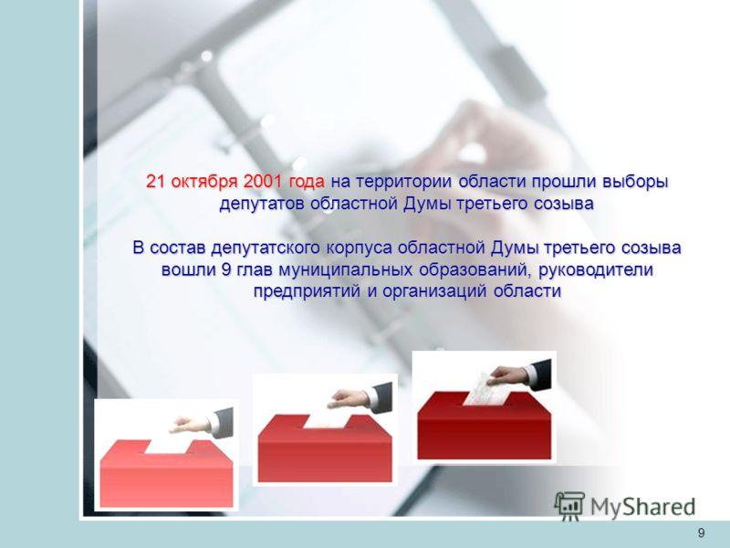 9 21 октября 2001 года на территории области прошли выборы депутатов областной Думы третьего созыва В состав депутатского корпуса областной Думы третьего созыва вошли 9 глав муниципальных образований, руководители предприятий и организаций области