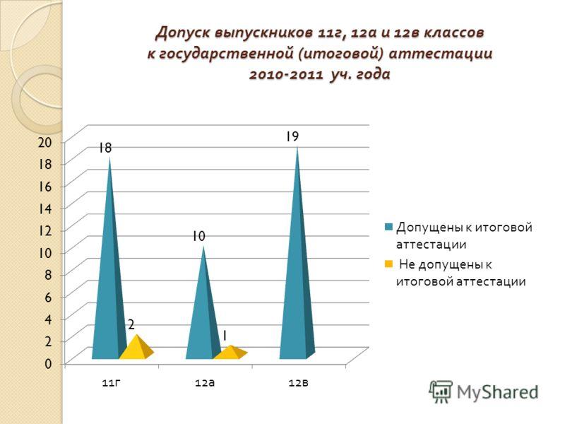 Допуск выпускников 11 г, 12 а и 12 в классов к государственной ( итоговой ) аттестации 2010-2011 уч. года