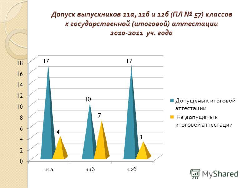 Допуск выпускников 11 а, 11 б и 12 б ( ПЛ 57) классов к государственной ( итоговой ) аттестации 2010-2011 уч. года