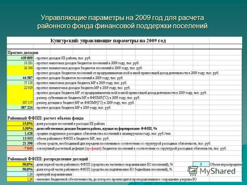 15 Управляющие параметры на 2009 год для расчета районного фонда финансовой поддержки поселений
