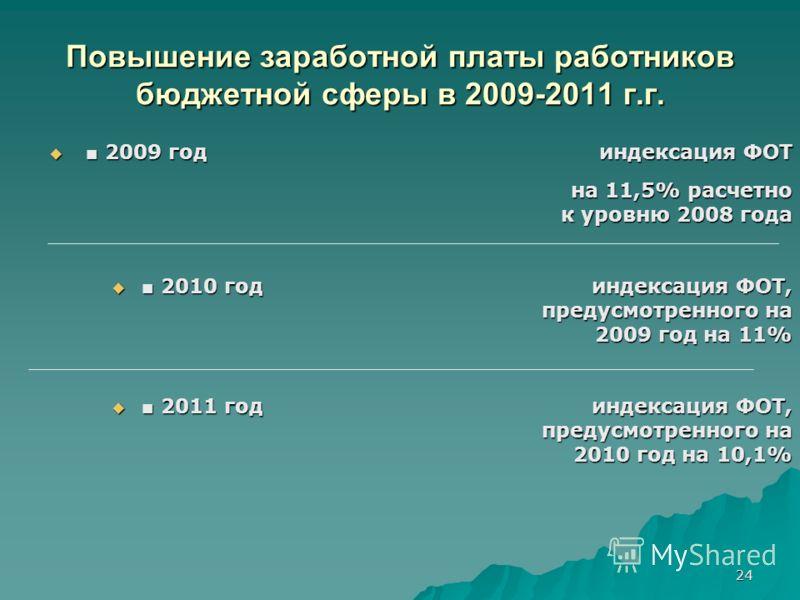 24 Повышение заработной платы работников бюджетной сферы в 2009-2011 г.г. 2009 год индексация ФОТ на 11,5% расчетно 2009 год индексация ФОТ на 11,5% расчетно к уровню 2008 года 2010 год индексация ФОТ, 2010 год индексация ФОТ, предусмотренного на пре