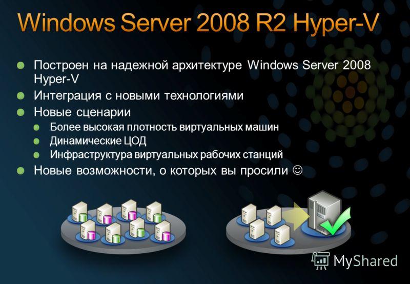 Построен на надежной архитектуре Windows Server 2008 Hyper-V Интеграция с новыми технологиями Новые сценарии Более высокая плотность виртуальных машин Динамические ЦОД Инфраструктура виртуальных рабочих станций Новые возможности, о которых вы просили