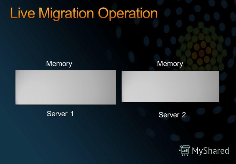 ConfigurationConfigurationConfigurationConfiguration StateStateStateState