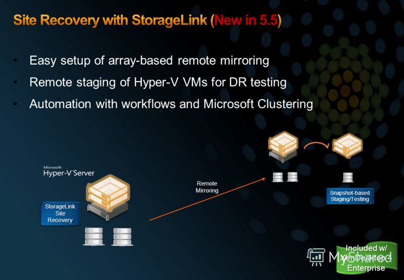Easy setup of array-based remote mirroring Remote staging of Hyper-V VMs for DR testing Automation with workflows and Microsoft Clustering StorageLink Site Recovery Remote Mirroring Snapshot-based Staging/Testing Included w/ XenDesktop 4 Enterprise
