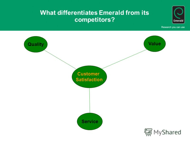What differentiates Emerald from its competitors? Customer Satisfaction Quality Value Service
