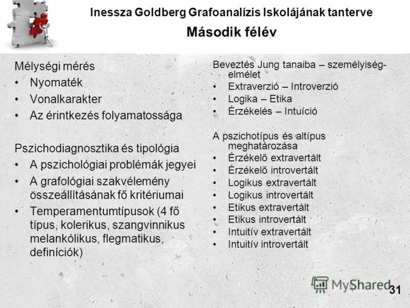 Inessza Goldberg Grafoanalízis Iskolájának tanterve Második félév Mélységi mérés Nyomaték Vonalkarakter Az érintkezés folyamatossága Pszichodiagnosztika és tipológia A pszichológiai problémák jegyei A grafológiai szakvélemény összeállításának fő krit
