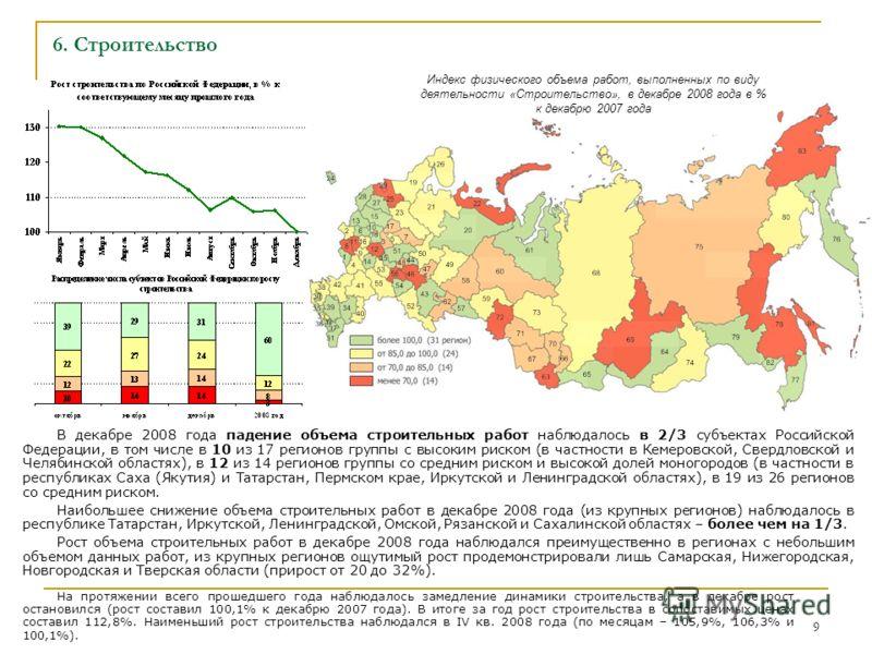 9 6. Строительство В декабре 2008 года падение объема строительных работ наблюдалось в 2/3 субъектах Российской Федерации, в том числе в 10 из 17 регионов группы с высоким риском (в частности в Кемеровской, Свердловской и Челябинской областях), в 12