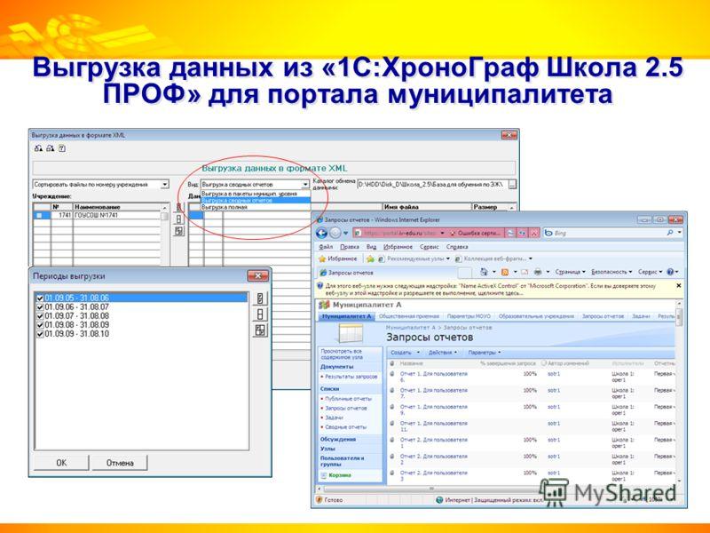 Выгрузка данных из «1С:ХроноГраф Школа 2.5 ПРОФ» для портала муниципалитета