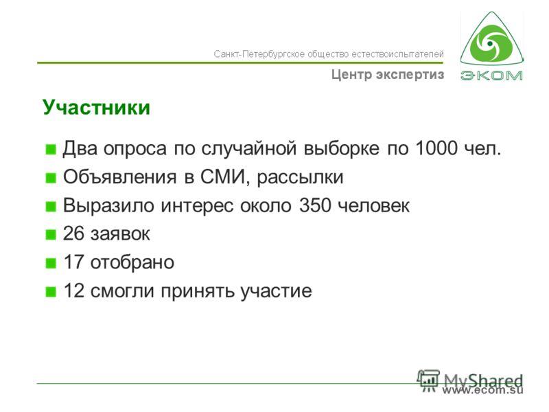 www.ecom.su Участники Два опроса по случайной выборке по 1000 чел. Объявления в СМИ, рассылки Выразило интерес около 350 человек 26 заявок 17 отобрано 12 смогли принять участие