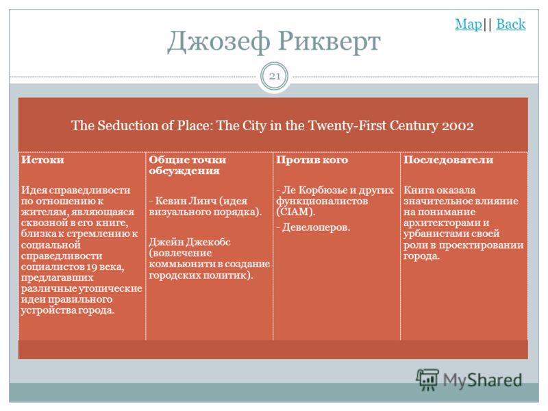 MapMap|| BackBack Джозеф Рикверт 21 The Seduction of Place: The City in the Twenty-First Century 2002 Истоки Идея справедливости по отношению к жителям, являющаяся сквозной в его книге, близка к стремлению к социальной справедливости социалистов 19 в