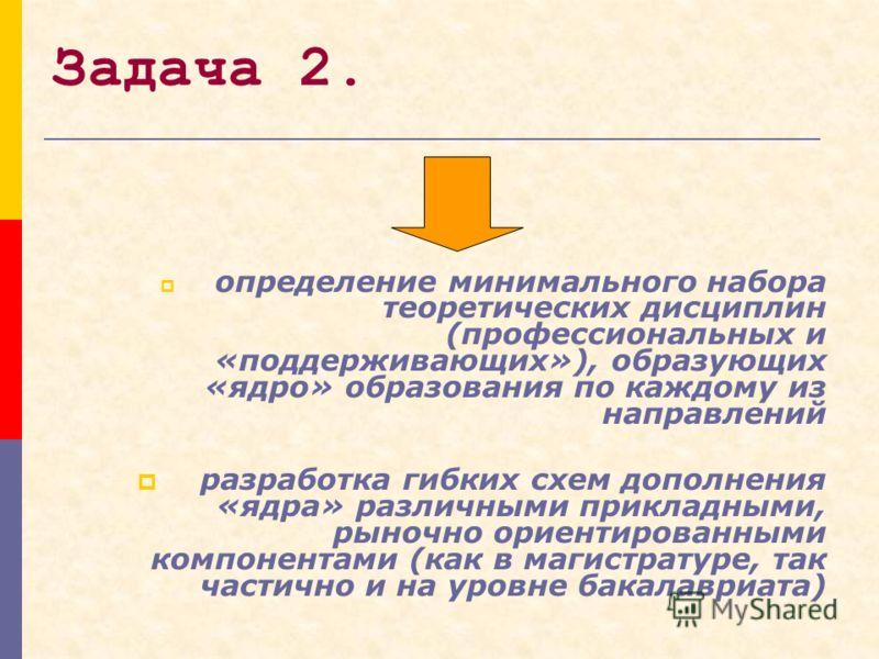 Задача 2. определение минимального набора теоретических дисциплин (профессиональных и «поддерживающих»), образующих «ядро» образования по каждому из направлений разработка гибких схем дополнения «ядра» различными прикладными, рыночно ориентированными