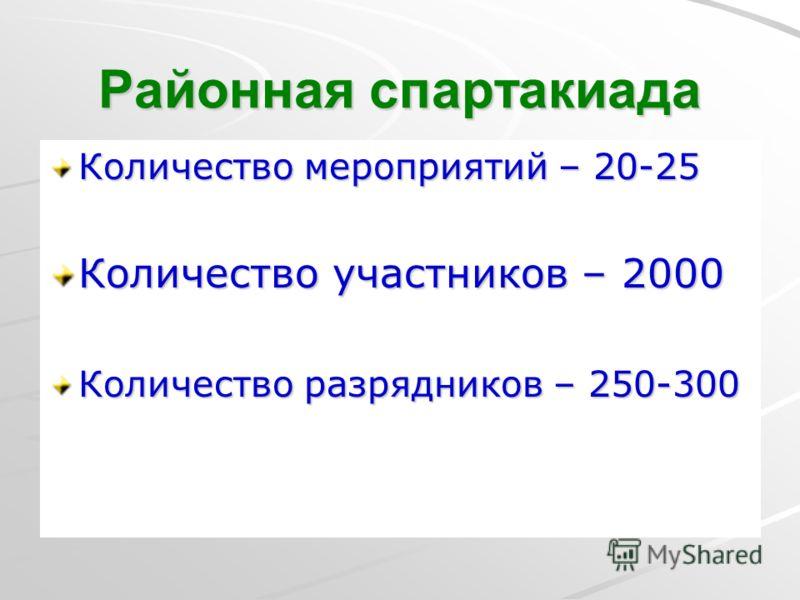 Районная спартакиада Количество мероприятий – 20-25 Количество участников – 2000 Количество разрядников – 250-300