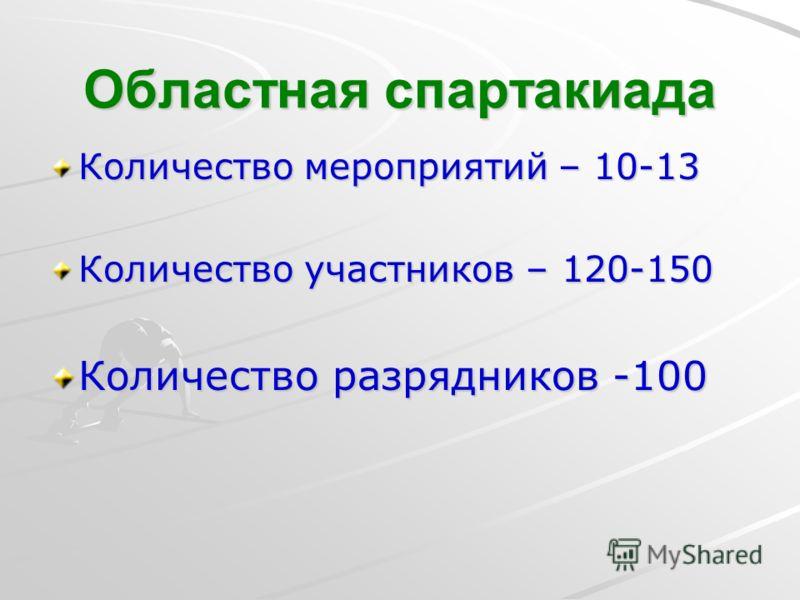 Областная спартакиада Количество мероприятий – 10-13 Количество участников – 120-150 Количество разрядников -100