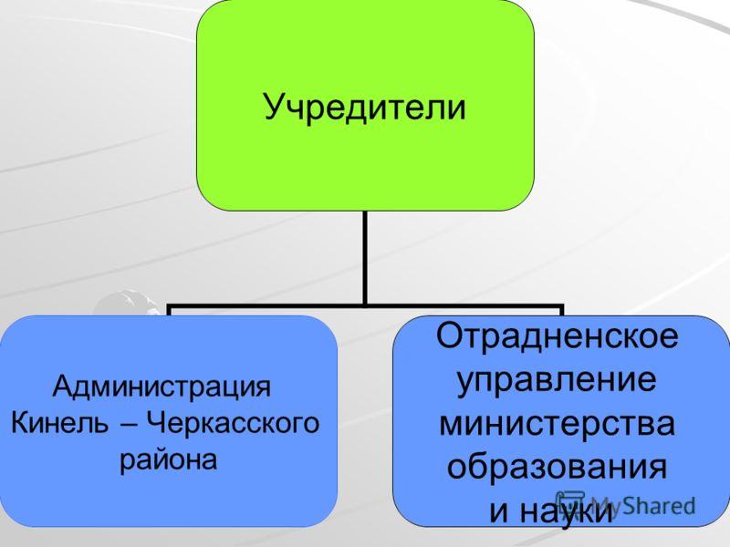 Учредители Администрация Кинель – Черкасского района Отрадненское управление министерства образования и науки