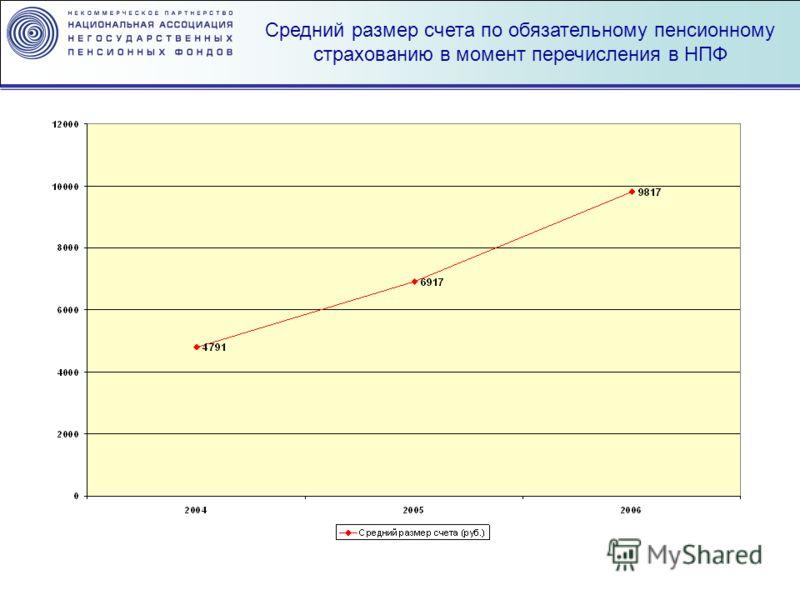 Средний размер счета по обязательному пенсионному страхованию в момент перечисления в НПФ