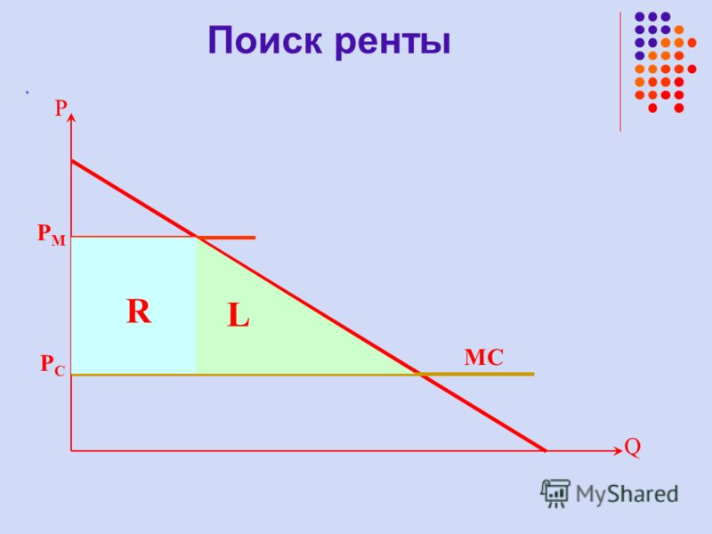 . Q P PСPС MC PMPM R L Поиск ренты