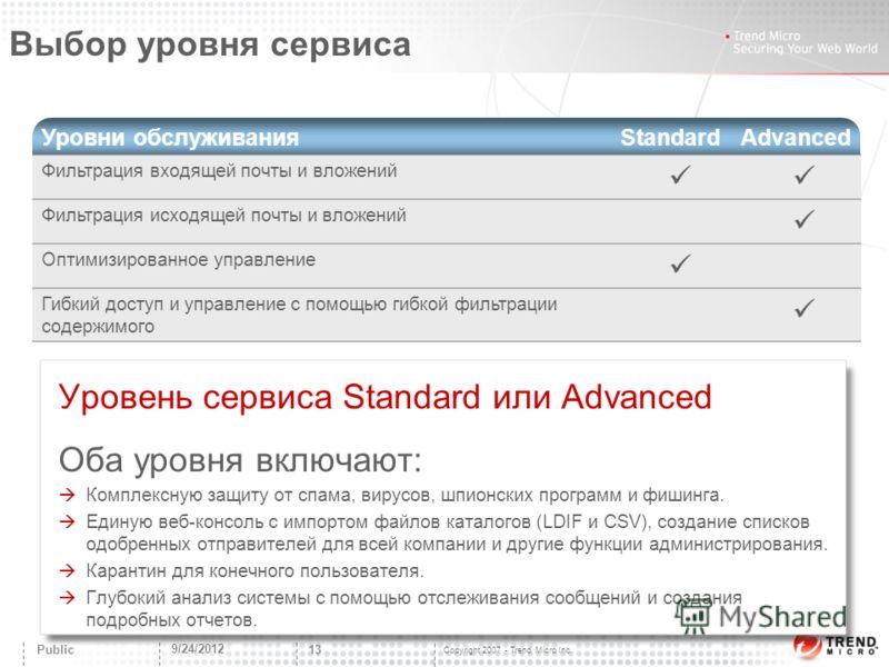 Copyright 2007 - Trend Micro Inc. 9/24/2012 13 Public Уровень сервиса Standard или Advanced Оба уровня включают: Комплексную защиту от спама, вирусов, шпионских программ и фишинга. Единую веб-консоль с импортом файлов каталогов (LDIF и CSV), создание