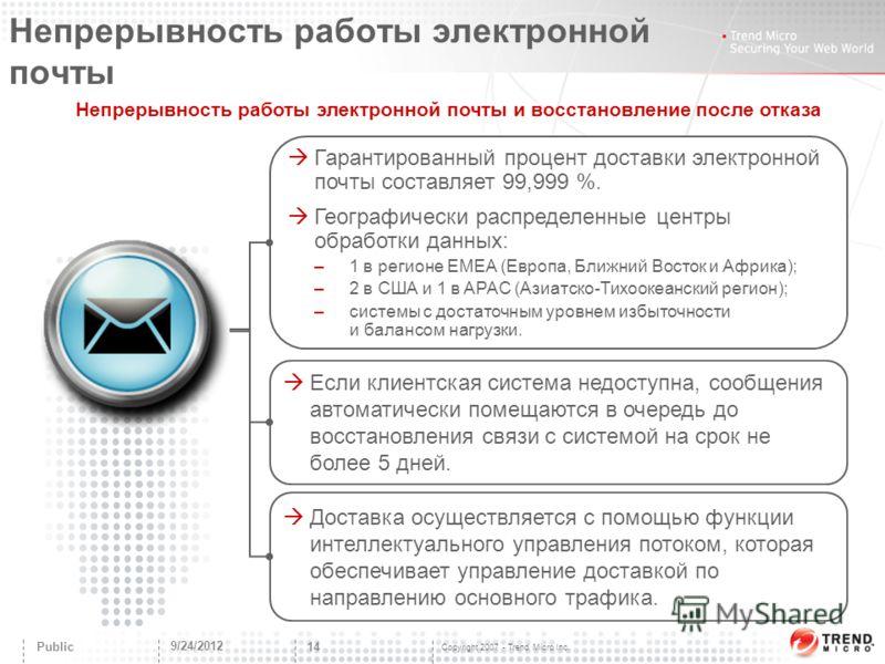 Copyright 2007 - Trend Micro Inc. 9/24/2012 14 Public Непрерывность работы электронной почты Гарантированный процент доставки электронной почты составляет 99,999 %. Географически распределенные центры обработки данных: –1 в регионе ЕМЕА (Европа, Ближ