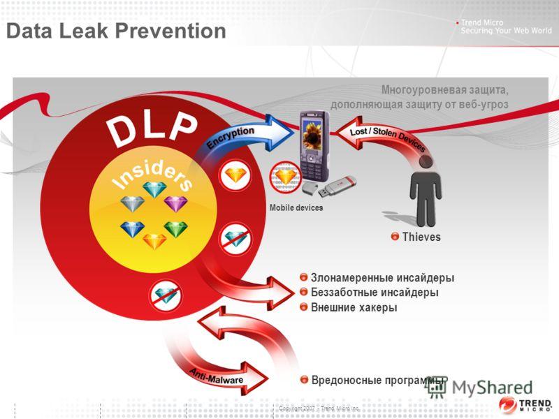 Copyright 2007 - Trend Micro Inc. Data Leak Prevention Mobile devices Злонамеренные инсайдеры Беззаботные инсайдеры Внешние хакеры Вредоносные программы Thieves Многоуровневая защита, дополняющая защиту от веб-угроз
